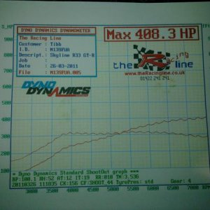 stage 1  (1.1bar) 408.3bhp @ the fly